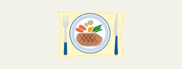 食生活の図
